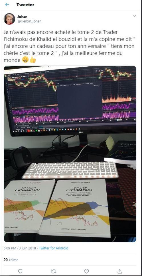 photo du livre trader l'ichimoku les fructueux secret du trading range tome 2 de khalid elbouzidsur twitteri